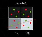 Overclock.pl - NVIDIA MFAA - test nowej metody wygładzania krawędzi na przykładzie GTA V