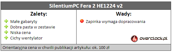 Test coolerów CPU