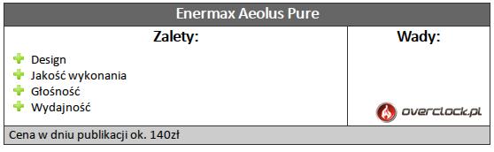 Aeolus Pure