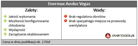 Aeolus Vegas