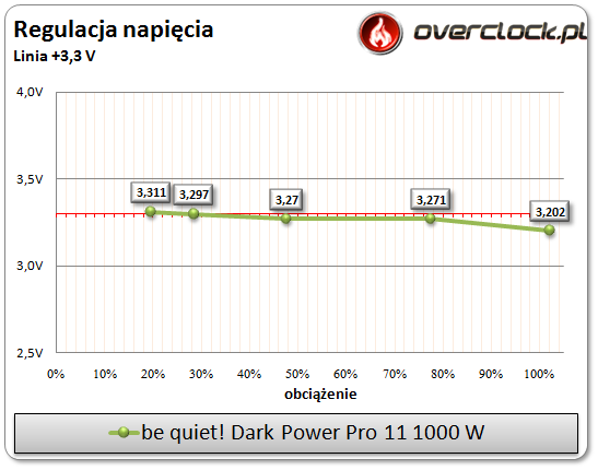 be_quiet__Dark_Power_Pro_11_1000_W_-_review
